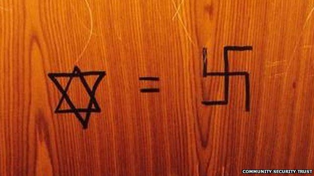 _80796099_antisemiticgraffitiinapublictoilet,london,august2014