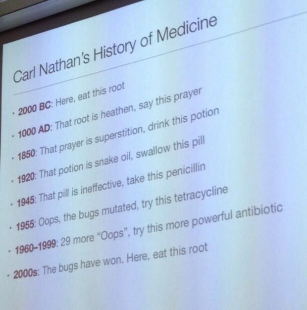 Carl-Nathan-History-of-Medicine-620x626